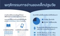 thaihealth-read-1