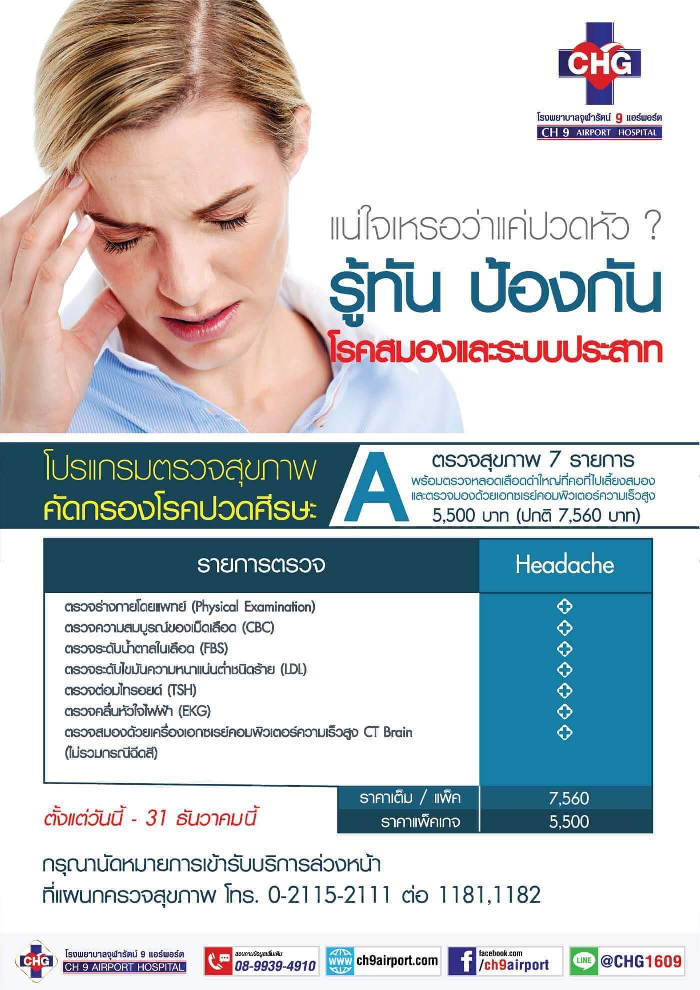 6201-pro-headache
