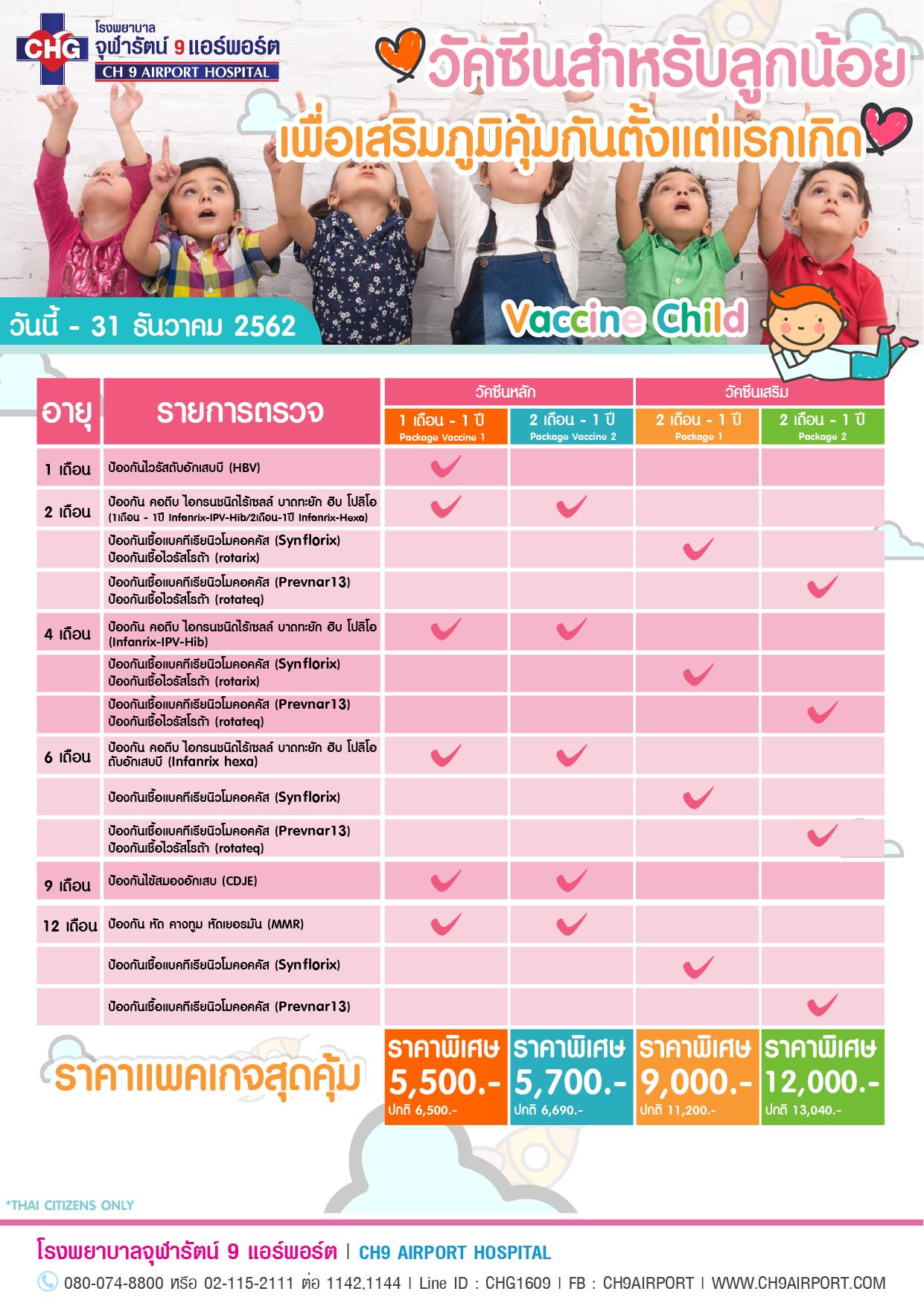 วัคซีนเด็ก รวมแพคเกจA5-01